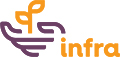 Independent Natural Food Retailers Association (INFRA)